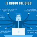 Il ruolo del CISO nella Cybersecurity